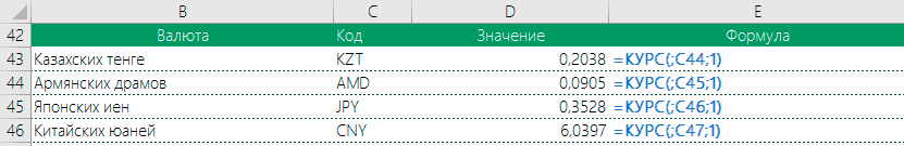 Получение курсов валюты из расчета за 1 единицу валюты на текущую дату