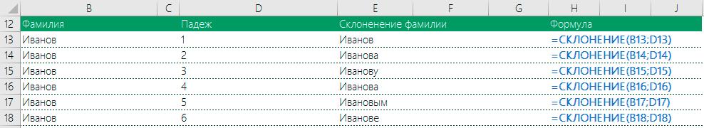 Пример 1 работы функции СКЛОНЕНИЕ в Excel
