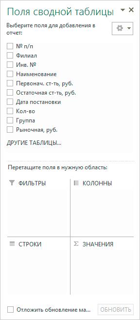 Макет сводной таблицы