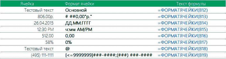 Формула определения формата ячейки Excel