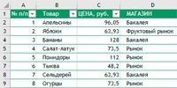 Отступ в Excel