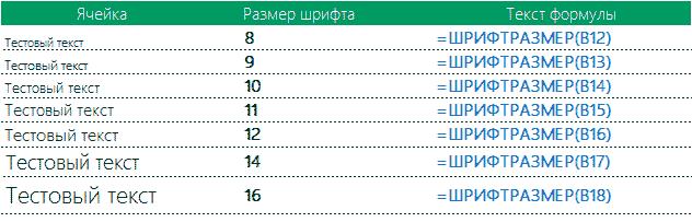 Определение размера шрифта в ячейке Excel