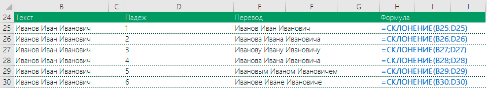 Пример 2 работы функции СКЛОНЕНИЕ в Excel