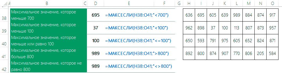 Пример функции МАКСЕСЛИ