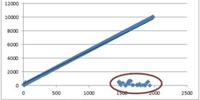 Удаление точек выбросов