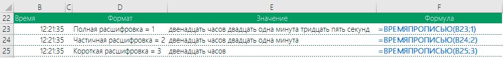 Пример 2 работы функции Время прописью