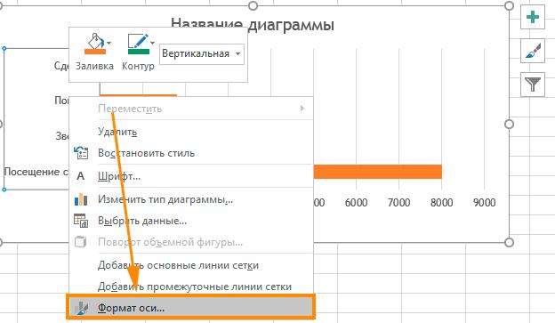 Формат оси Y в Excel