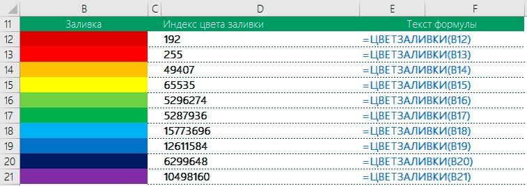 Пример работы формулы ЦВЕТЗАЛИВКИ