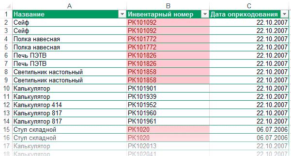 Результат работы условного форматирования. Подсветка повторяющихся значений